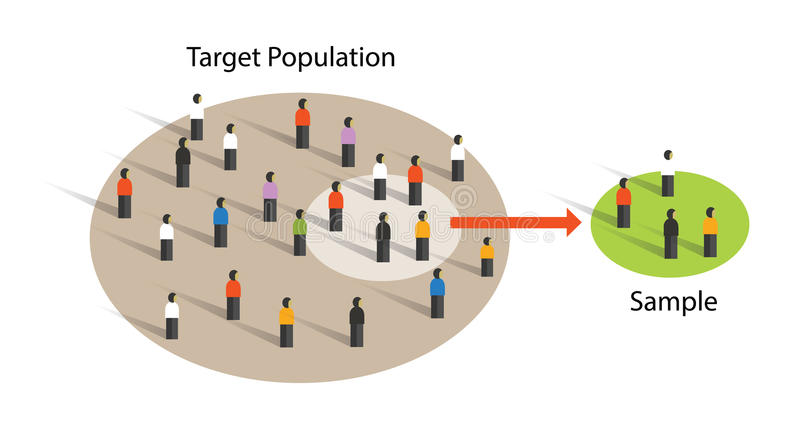 Sample from population statistics research survey methodology selection concept. Vector royalty free illustration