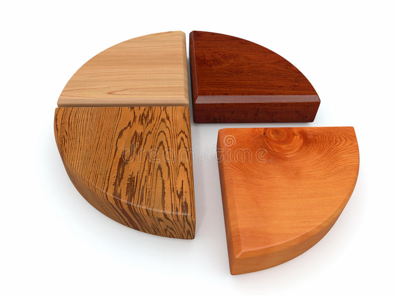 Samples Of Different Types Of Wood Stock Illustration