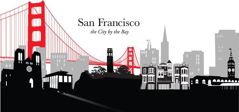 San Francisco Skyline. Vector illustration of the San Francisco skyline/cityscape with pop color of the Golden Gate Bridge