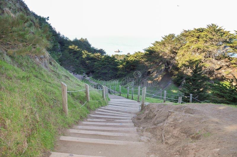 San Francisco-Wegweise unten zum Ozean lizenzfreie stockfotografie
