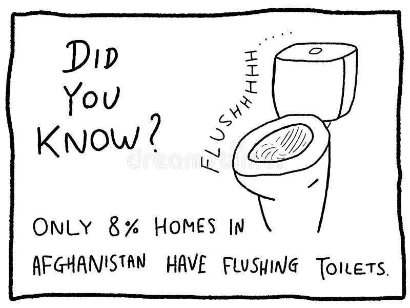 Sanacja fact ilustracji