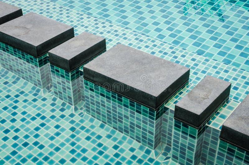 Sandwäscheübergangs-Swimmingpool lizenzfreie stockfotos