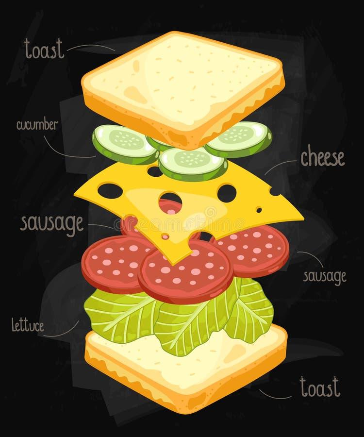 Sandwich-Bestandteile auf Tafel stock abbildung