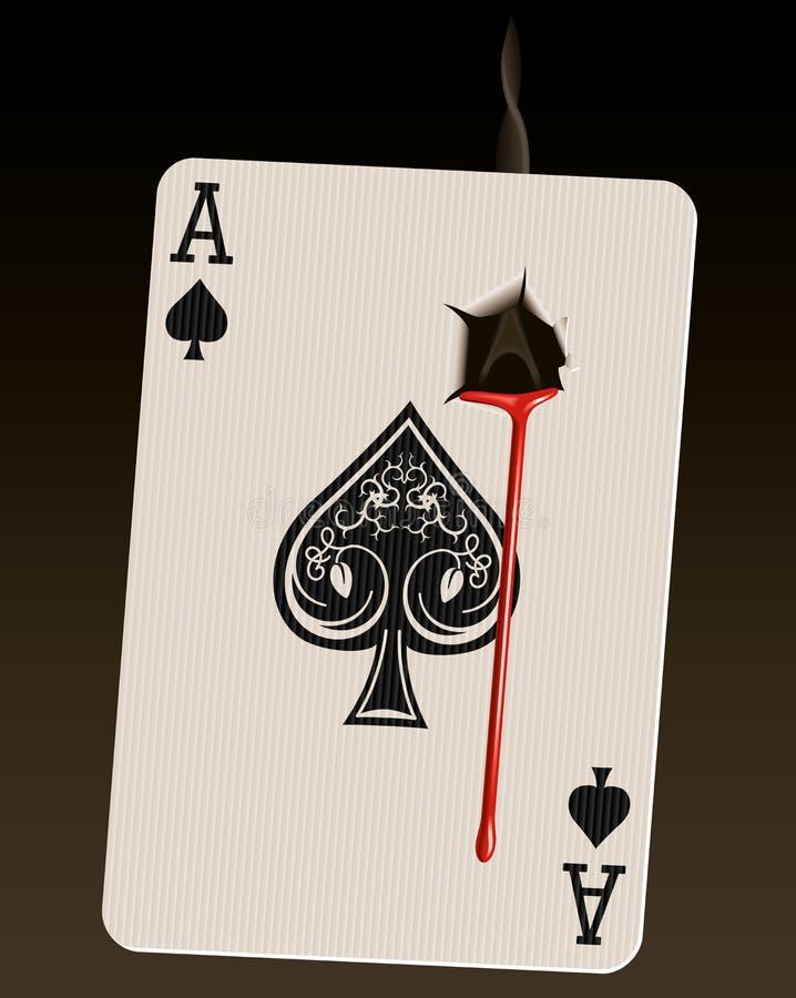 Sangramento do cartão da morte ilustração do vetor