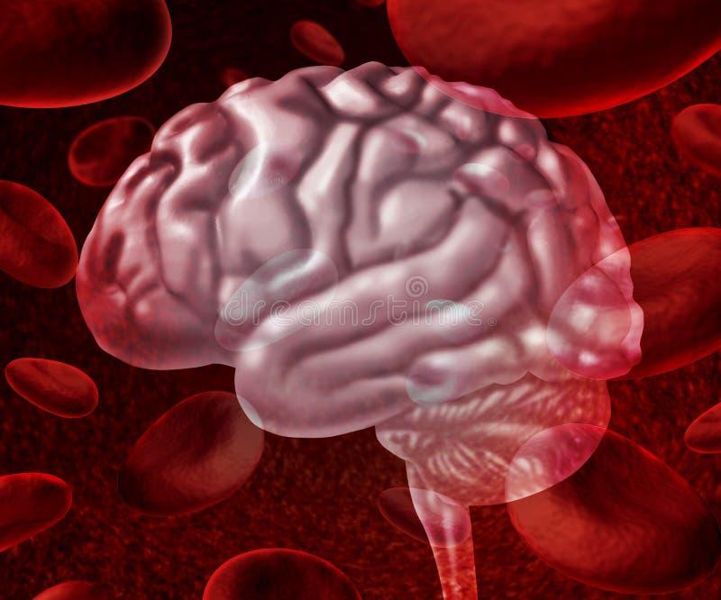 Sangre del cerebro ilustración del vector