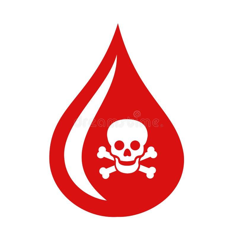 Sangre mortal stock de ilustración