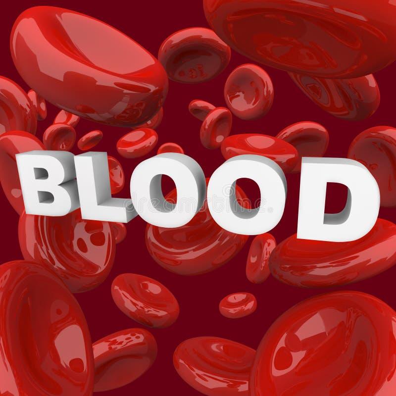 Sangre - palabra rodeada por Cells ilustración del vector