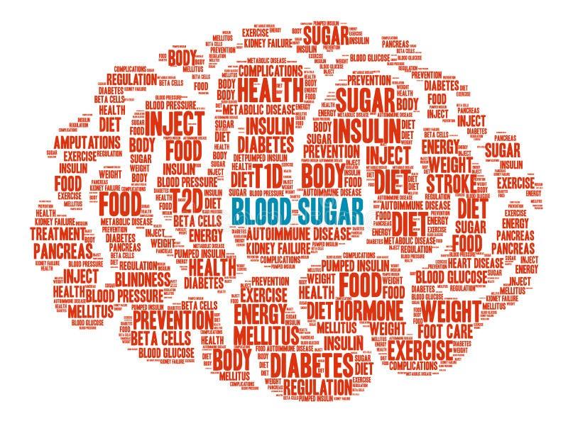Sangre Sugar Word Cloud ilustración del vector