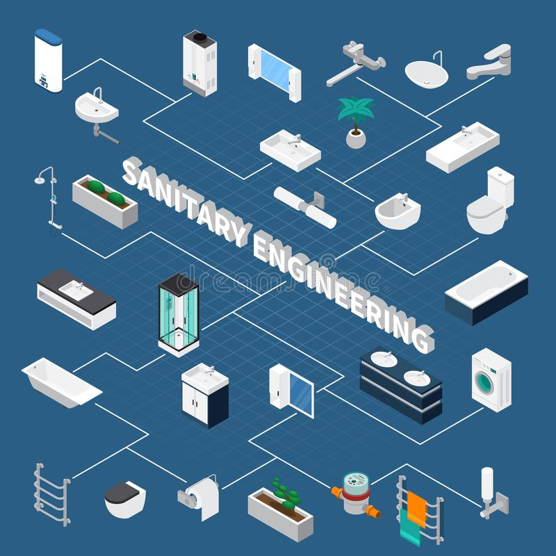 Sanitary Engineering Isometric Flowchart. Sanitary engineering, bath room objects including equipment and decoration isometric flowchart on blue background royalty free illustration