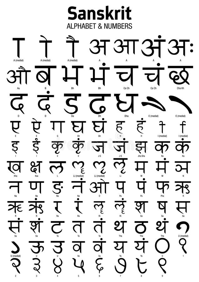 Sanskrit Alphabet Numbers Stock Vector Illustration Of Font Design 75765537