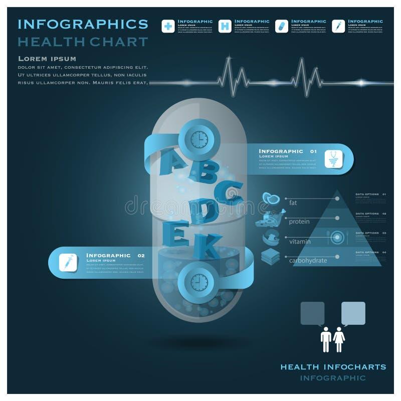 Santé et Infographic médical Infocharts de capsule de pilule de vitamine illustration libre de droits