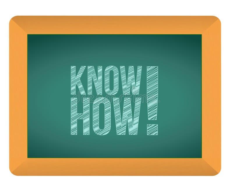 Sappia la presentazione di concetto di affari illustrazione vettoriale