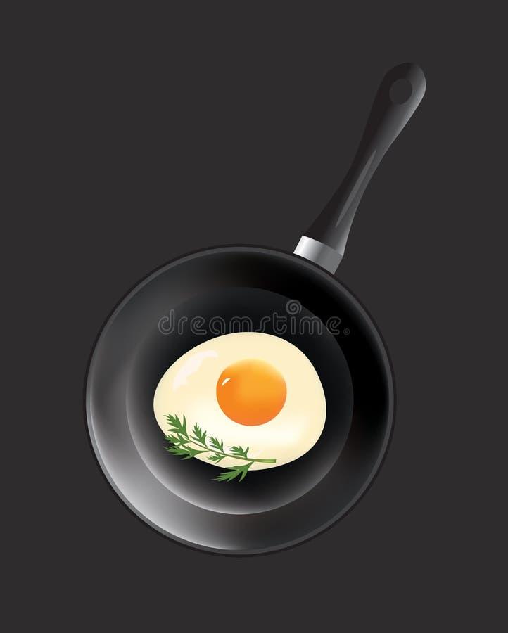 Sartén con el huevo ilustración del vector