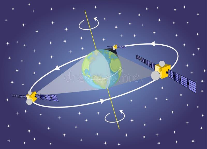 Satélite geostacionário ilustração royalty free