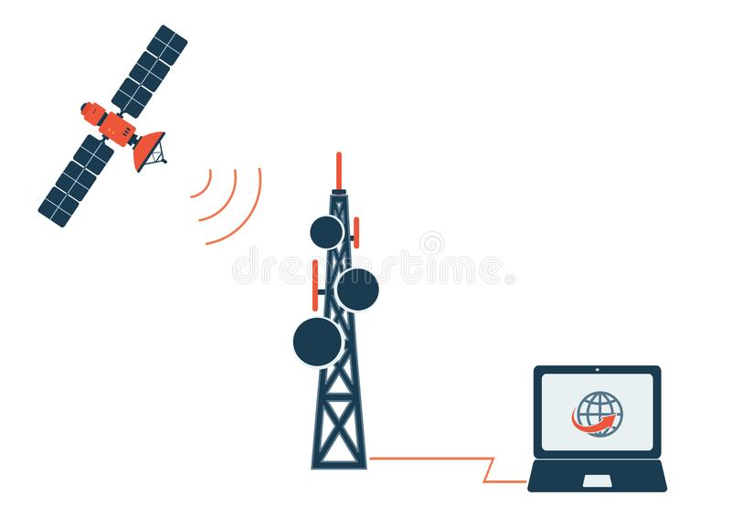 Satellietcommunicatie en telecommunicatietechnologieënconcept royalty-vrije illustratie