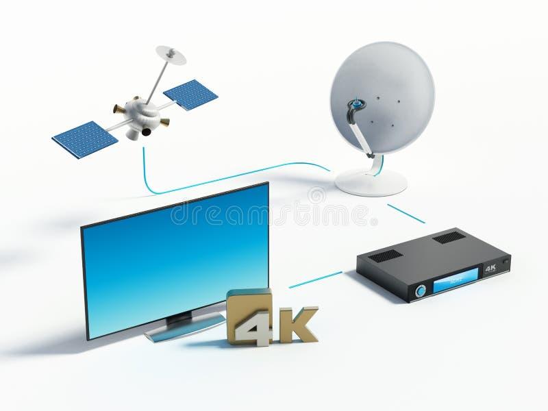 Satellite, piatto, di 4K ricevitore ultra HD e TV illustrazione 3D illustrazione vettoriale