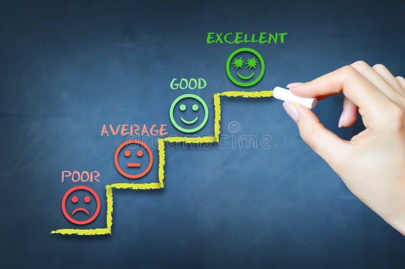 Satisfacción del cliente o evaluación del rendimiento empresarial imagenes de archivo
