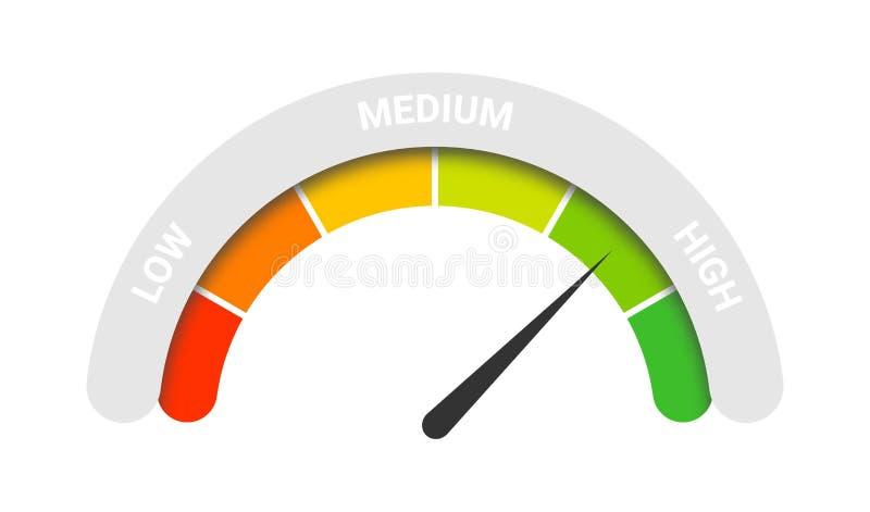 Satisfacción del grado de cliente Reacción o concepto de la tarifa de la encuesta sobre el cliente Metro de la satisfacci?n del c ilustración del vector