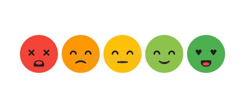 Satisfacción del grado Reacción en la forma de emociones Tremendo excelente, bueno, normal, malo ilustración del vector