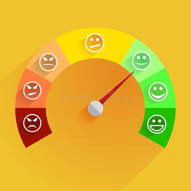 Satisfaction meter stock illustration