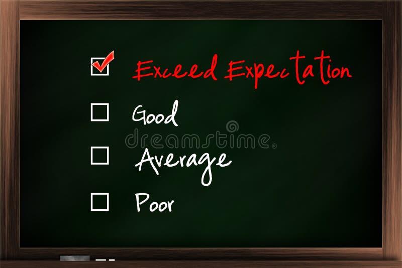 Satisfaction Survey. Customer satisfaction survey tickbox listed on the blackboard royalty free stock photos