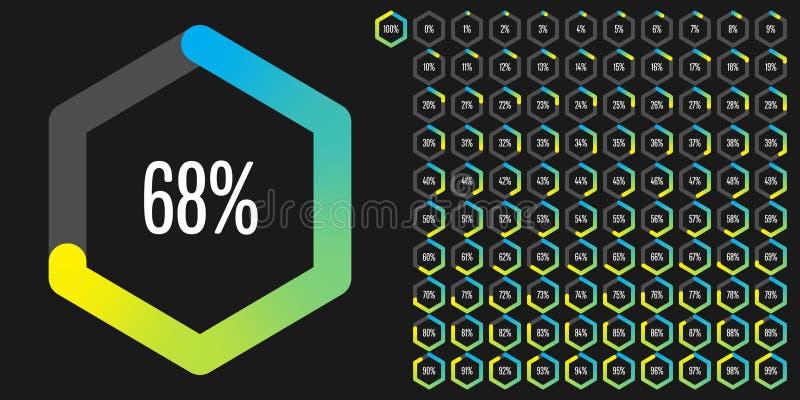 Satz des Hexagonprozentsatzes stellt von 0 bis 100 grafisch dar stock abbildung