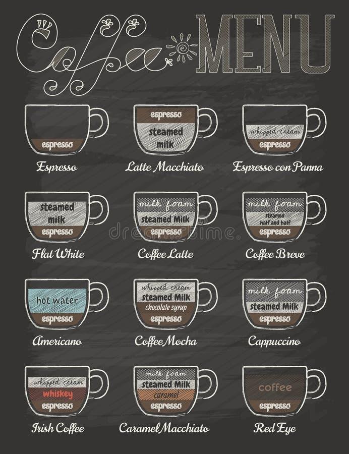 Satz des Kaffeemenüs in der Weinleseart mit Tafel vektor abbildung