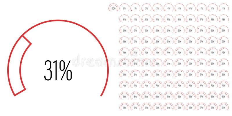 Satz des Kreisausschnittprozentsatzes stellt von 0 bis 100 grafisch dar lizenzfreie abbildung