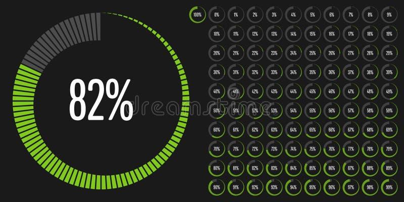 Satz des Kreisprozentsatzes stellt von 0 bis 100 grafisch dar lizenzfreie abbildung