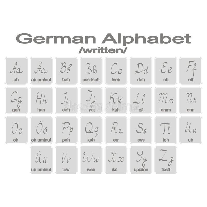 Satz einfarbige Ikonen mit Deutschem Aphabet vektor abbildung