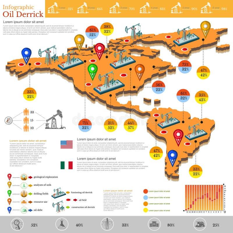 Satz flaches Design von Erdgasfeldern und von Gasanlage infographics Gasproduktion auf dem Amerika und dem Mexiko lizenzfreie abbildung