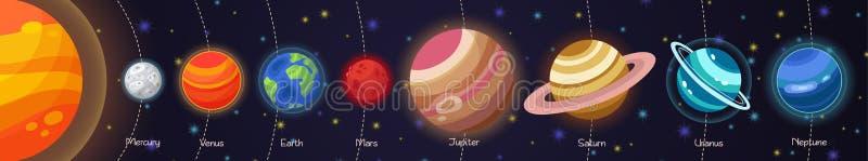 Satz Gekritzelkarikatur-Ikonenplaneten des Vektors flache des Sonnensystems Bildung der Kind s Tapete, Hintergrund, Symbole lizenzfreie abbildung