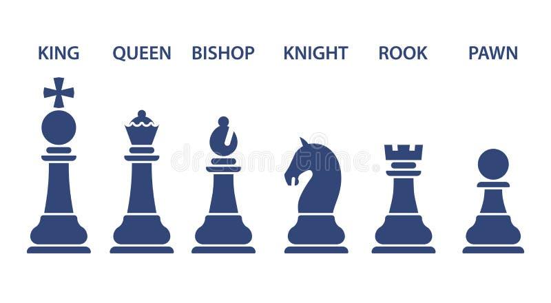Satz genannte Schachfigurikonen stock abbildung