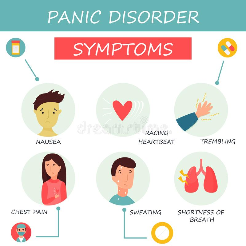 Satz Ikonen von Panikstörungssymptomen stock abbildung
