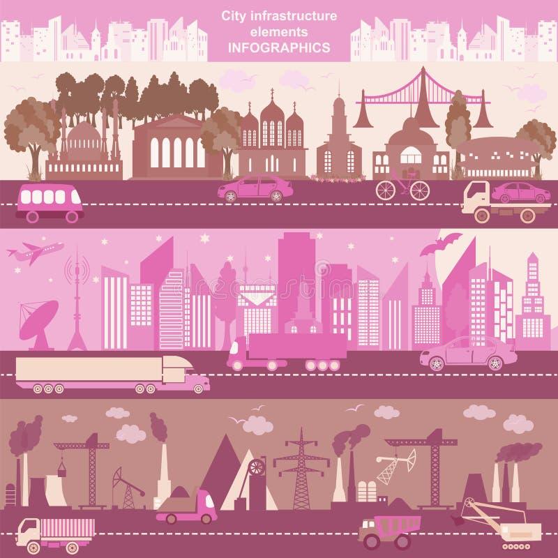 Satz moderne Stadtelemente für das Herstellen Ihrer eigenen Karten des Ci stock abbildung