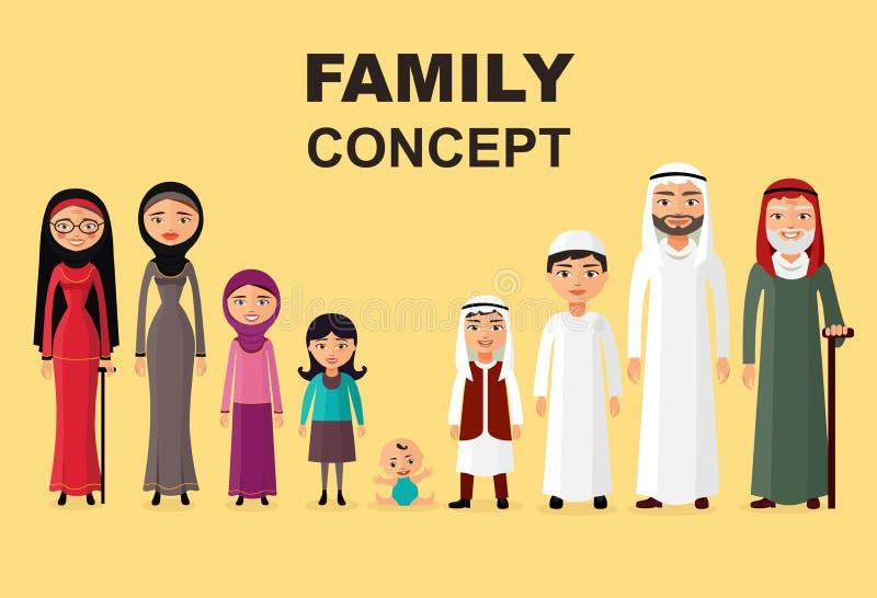 Saudierfamilj arabisk familj för muslim som isoleras på vit bakgrund i plan stil Det arabiska folket avlar, fostrar, sonen, dotte royaltyfri illustrationer