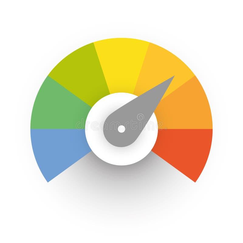 Scala di scartamento radiale dello spettro multicolore con puntatore a freccia Soddisfazione, temperatura, rischio, classificazio illustrazione di stock