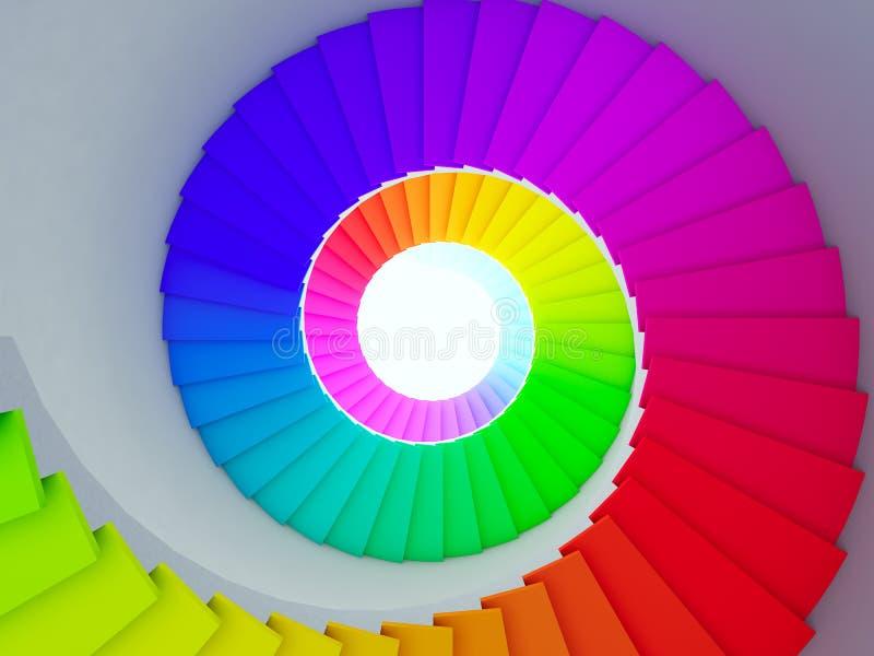 Scala a spirale variopinta al futuro. illustrazione vettoriale