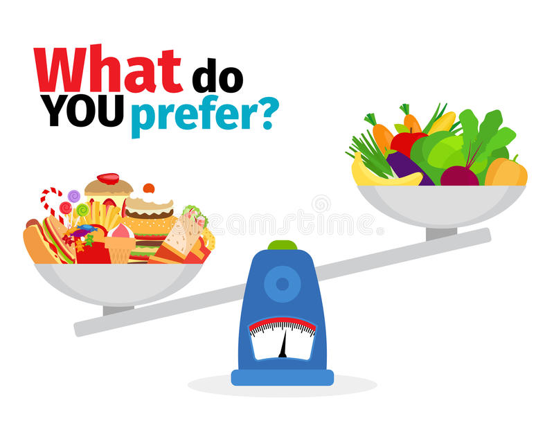 Scale con alimento grasso e sano royalty illustrazione gratis