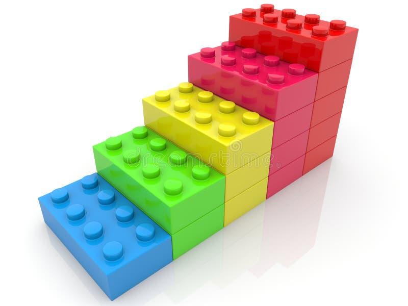 Scale dei mattoni variopinti del giocattolo illustrazione di stock