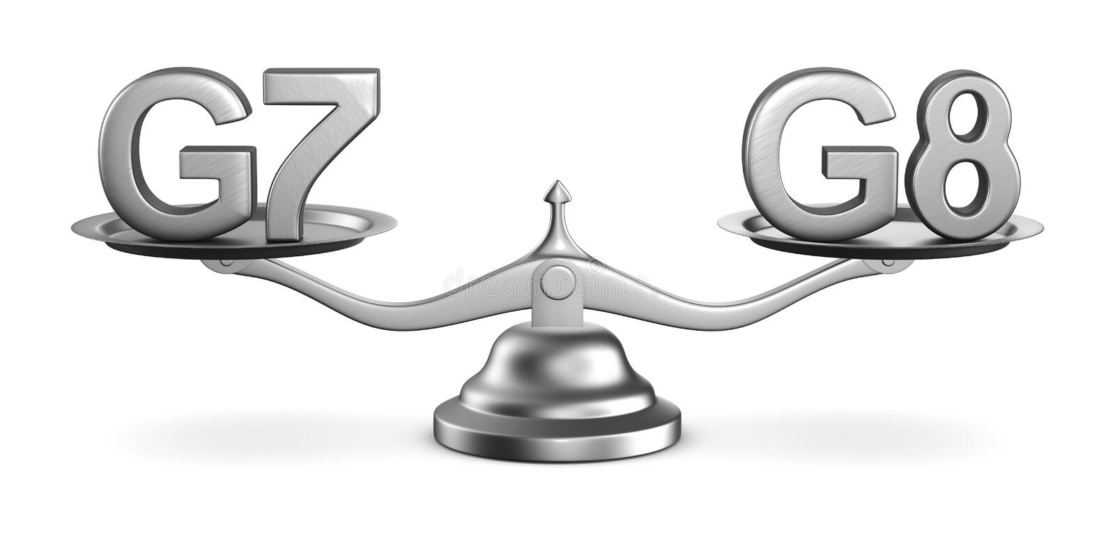 Scales and sign G7, G8 on white background. Isolated 3D illustration.  stock illustration
