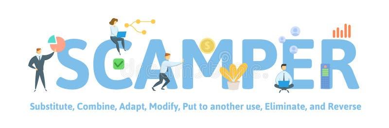 scamper Concept avec des personnes, des mots-clés et des icônes Illustration plate de vecteur D'isolement sur le fond blanc illustration de vecteur