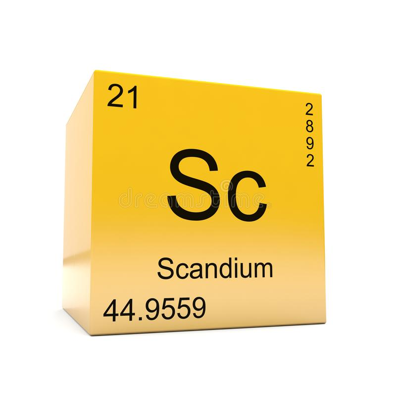 Scandium Chemical Element Symbol From Periodic Table Stock