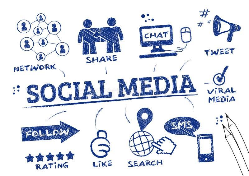 Scarabocchio sociale di media illustrazione di stock