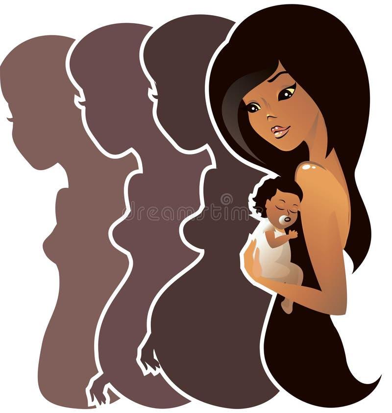 scena ciążowy wektor ilustracja wektor