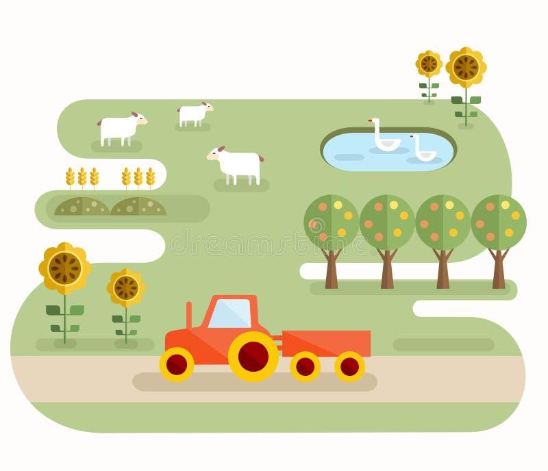 Scena dell'azienda agricola