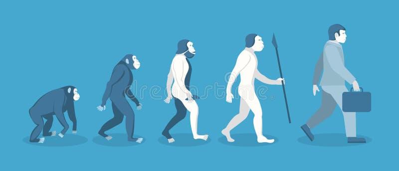 Scena Ludzka ewolucja od małpy biznesmen wektor royalty ilustracja