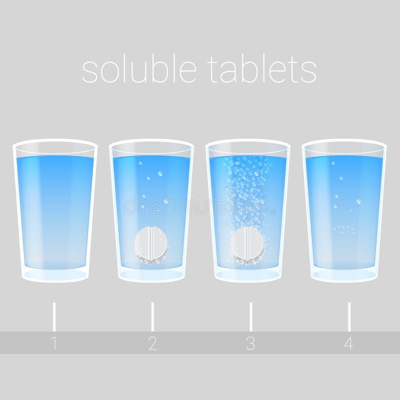 Schäumende Tablette unter dem Wasser vektor abbildung
