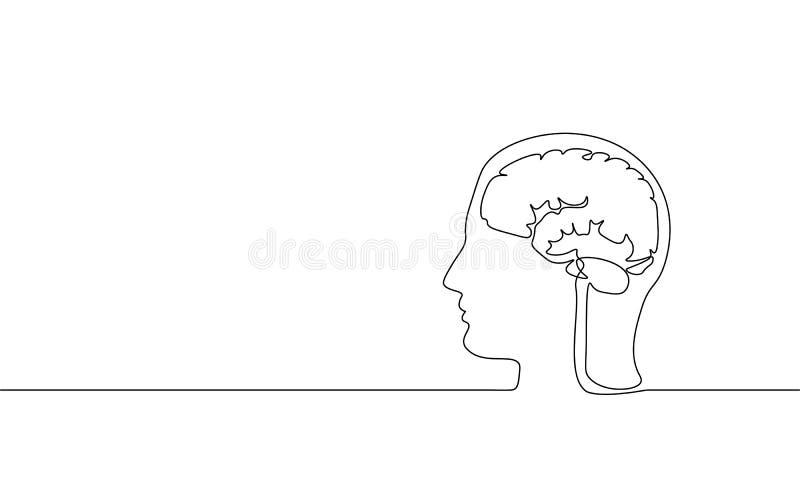 Schéma continu simple réalité virtuelle de cerveau Idées créatives actives modernes de rêve d'imagination d'esprit Mental humain illustration stock