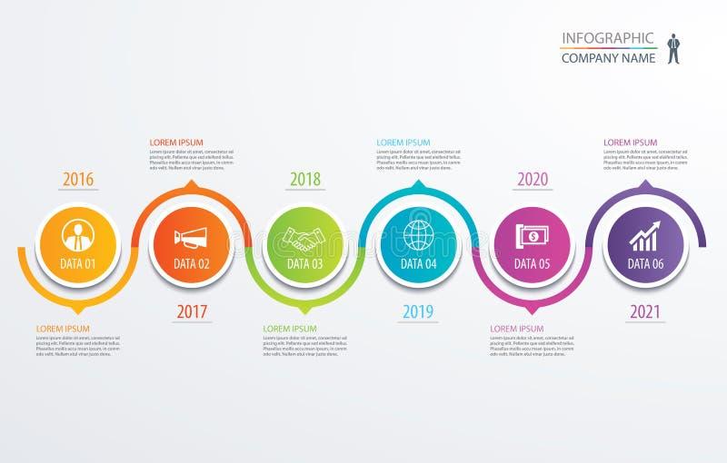 Schablonengeschäfts-Konzept backgrou der Zeitachse mit 6 Kreisen infographic lizenzfreie abbildung